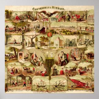 Póster Historia centenaria 1776-1876 de los E.E.U.U.