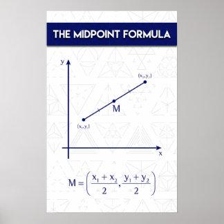 Póster La fórmula del punto mediano