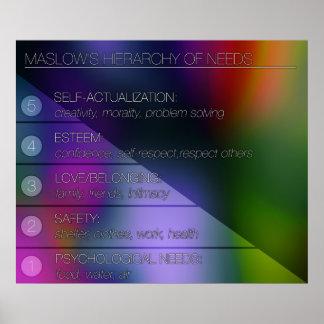 Póster La jerarquía de Maslow de necesidades