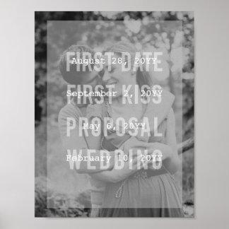 Póster La relación fecha tipografía de la foto del boda