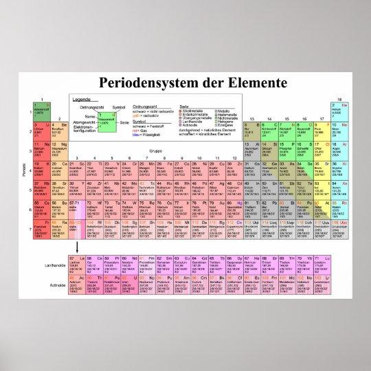 Pster la tabla peridica de elementos qumicos en alemn zazzle pster la tabla peridica de elementos qumicos en alemn urtaz Gallery