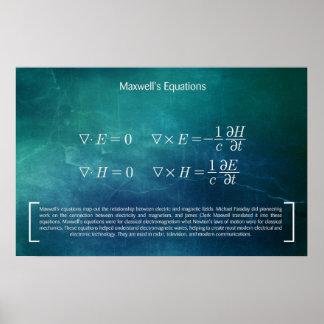 Póster Las ecuaciones del maxwell - poster de la