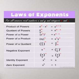 Póster Leyes del poster de la matemáticas de los