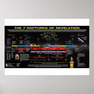 Póster Los 7 éxtasis de la revelación