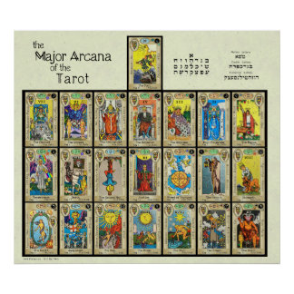 """Póster Los Arcana principales del Tarot [5""""]"""
