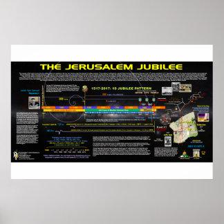 Póster Los jubileos de Jerusalén