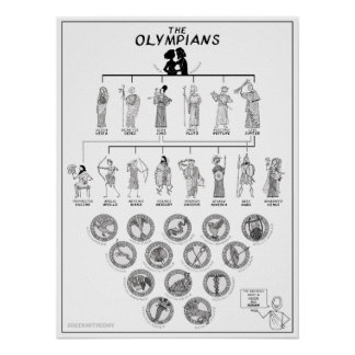 Póster Los olímpicos - poster del greekmythcomix