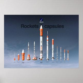 Póster Los Rockets y las cápsulas de Copenhague