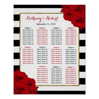 Póster Los rosas rojos de la colección de lujo moderna