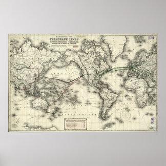 Póster Mapa del vintage de las líneas de telégrafo