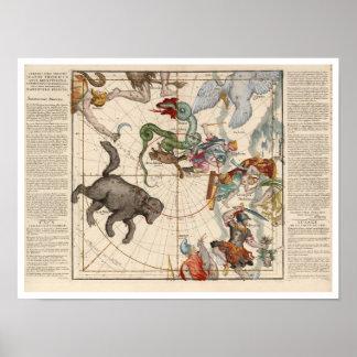 Póster Mapa del vintage del Polo Norte