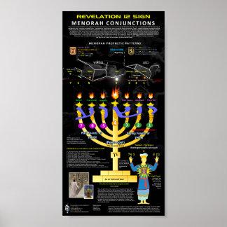 Póster Muestra de la revelación 12 - modelo de Menorah