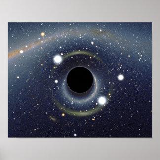 Póster NASA del anillo de Einstein del calabozo