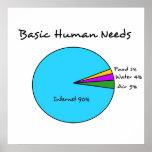 Póster Necesidades básicas divertidas del ser humano de e