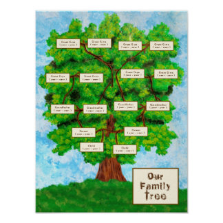 Póster Niños del árbol de familia dos