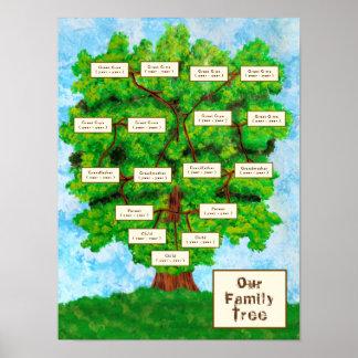 Póster Niños del árbol de familia tres