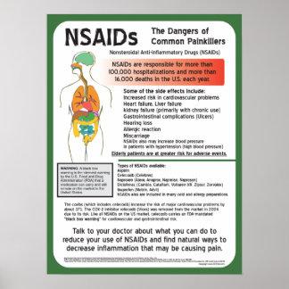 Póster NSAIDs los peligros de calmantes comunes