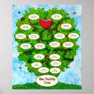 Póster Nuestros niños del árbol de familia cuatro