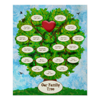 Póster Nuestros niños del paso del árbol de familia