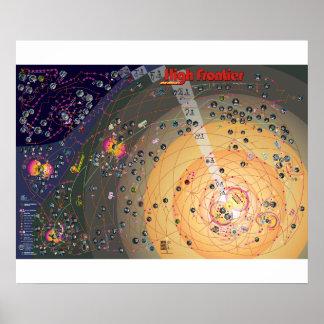 Póster Nuevo PosterMap, alta frontera de la 3ro edición,
