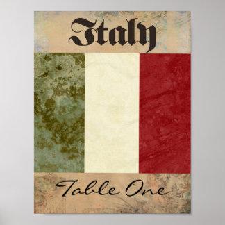 Póster Número de la tabla de Italia