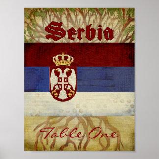 Póster Número de la tabla de Serbia