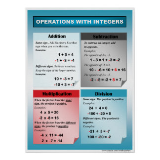 Póster Operación con el poster firmado números enteros de
