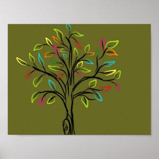 Póster Papel pintado multicolor del personalizado de las