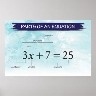 Póster Partes de una ecuación
