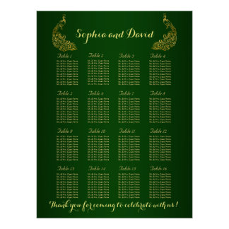 Póster Pavo real real del oro verde de la carta el | del