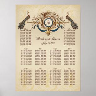Póster Pavos reales del vintage que casan la carta del