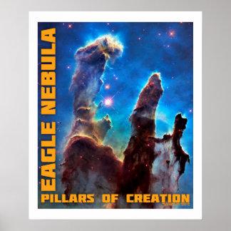 Póster Pilares de la creación