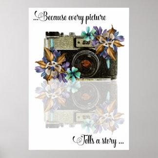 Poster pintado aceite de la fotografía, cada póster