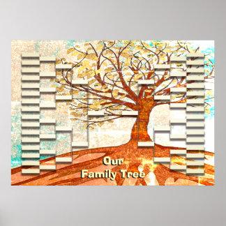 Póster Plantilla de encargo del árbol de familia de la