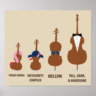 Póster Poster de la familia del instrumento de la