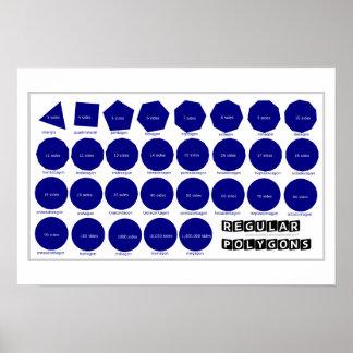 Póster Poster de la geometría: Polígonos regulares