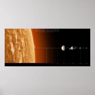 Póster Poster de la Sistema Solar