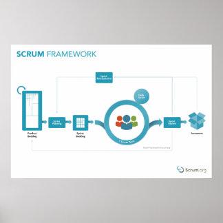 Póster poster del marco del melé de Scrum.org - los 36in