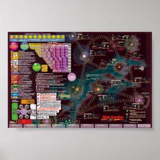 Póster Poster-Mapa interestelar, alta frontera de la 2da