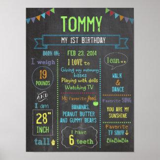Póster Poster personalizado fiesta del cumpleaños del