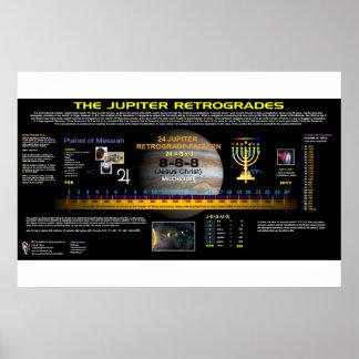 Póster Retrograda de Júpiter