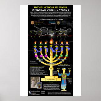 Póster Revelación 12 modelo de Sgn - de Menorah