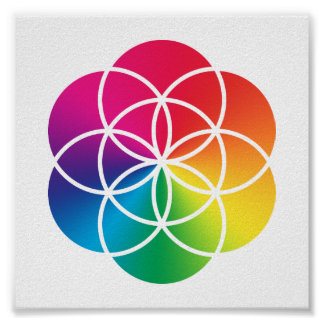 Póster Semilla del arco iris de Chakras del símbolo de la