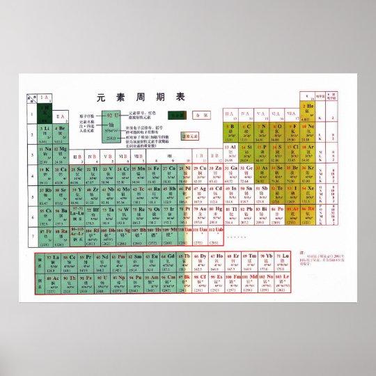 Pster tabla peridica de los elementos en chino pster tabla peridica de los elementos en chino urtaz Choice Image