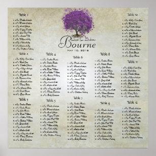 Póster Tablas de la carta 12 del asiento del árbol de la