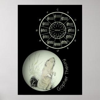 Póster Teoría de la música del Gopher con el círculo de