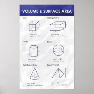 Póster Volumen y superficie - poster de la matemáticas