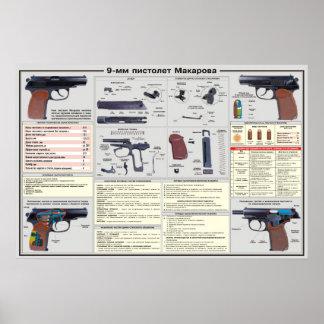 posters educativos - pistola de Makarov