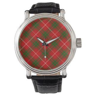 Príncipe de Rothesay Reloj
