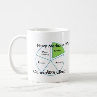 Proceso del oeste de la clínica de la conmoción taza de café